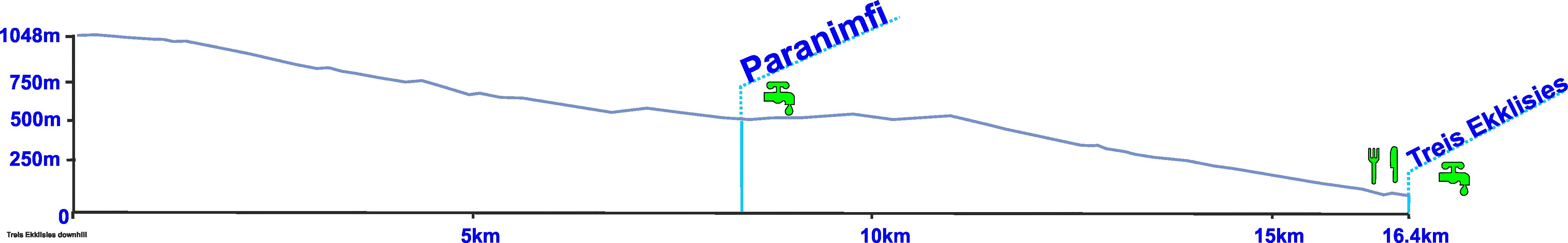treis ekklisies elevation profile
