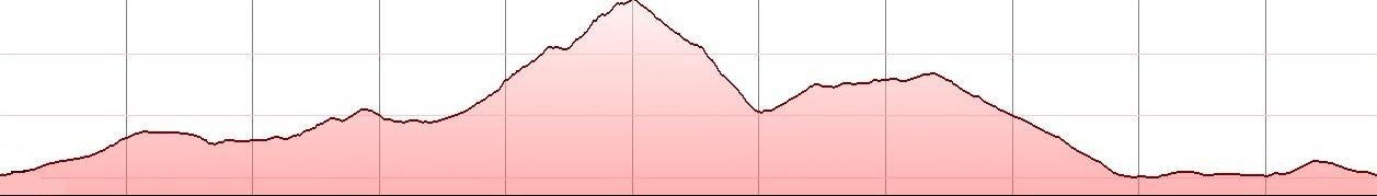 analipsi-kera-apitiposi bike tour elevation profile