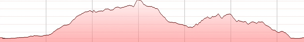 dafnes-athanatoi-elevation-profile