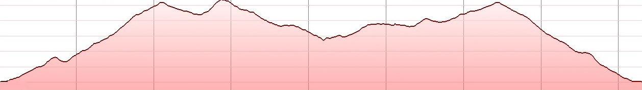 oxa-mtb-tour-elounda-eln-m-elevation-profile
