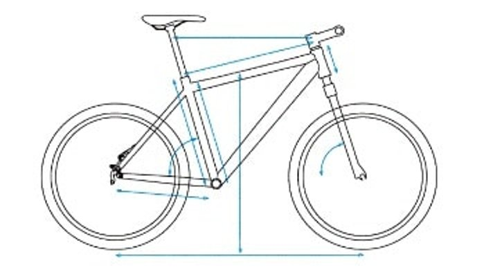 bike-geometry-mini
