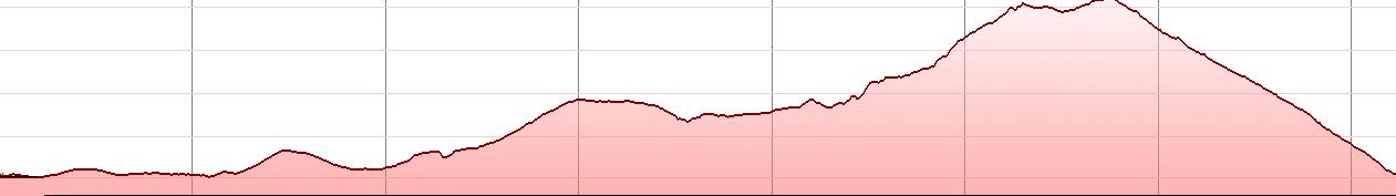 stalida moxos - elevation