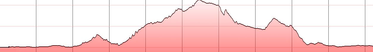 xera xila - elevation