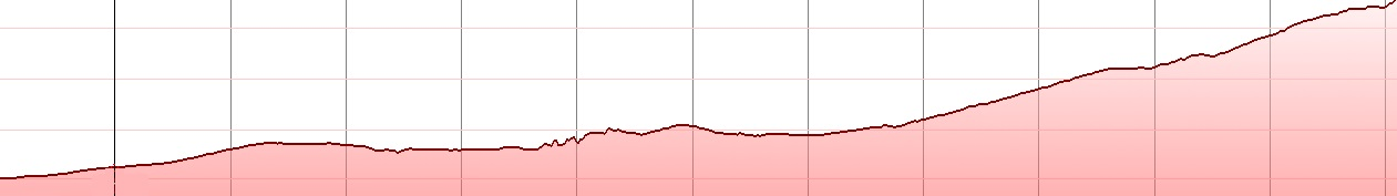 Lasithis climb - elevation profile
