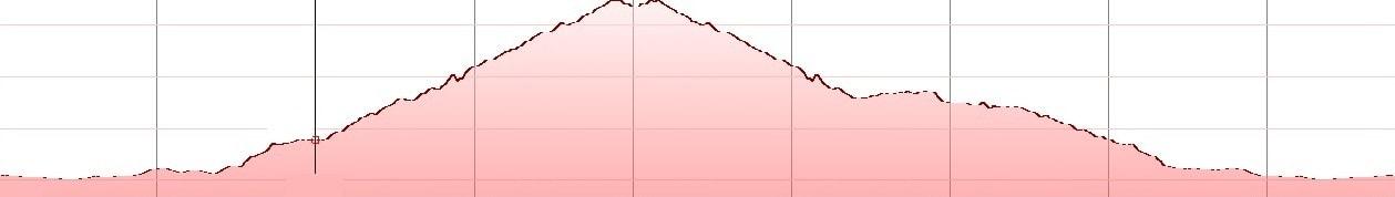Azilakodasos Malia - elevation