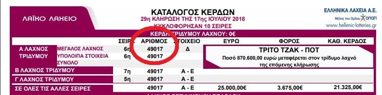 laiko lottery winner cyclingcreta strava club contest-min
