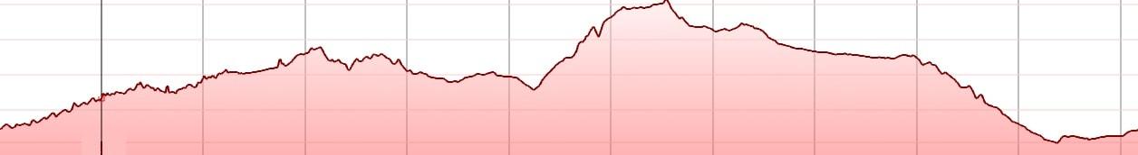 Agios Lato short - elevation