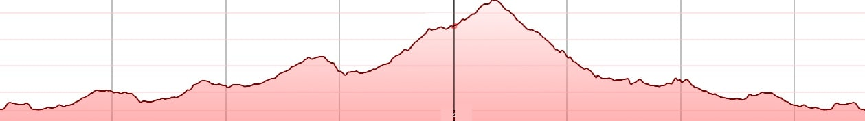 panormo Melidoni Agia Episkopo road bike tour map to download - Elevation profile-min