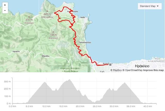 Agia Pelagia loop road bike tour start from Amoudara Crete-min