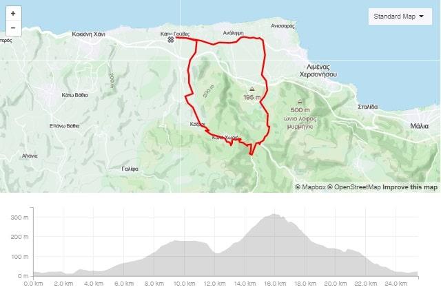 Kalo Chorio Gouves road bike tour from Gouves Crete-min