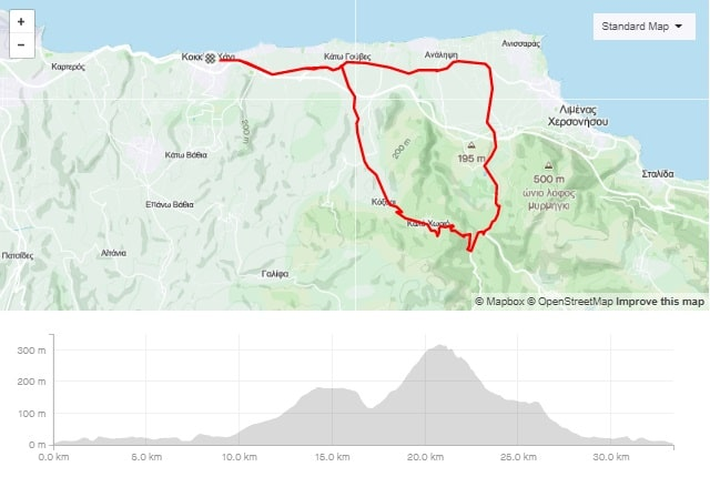 Kalo Chorio Gouvesroad bike tour start from kokkini chani Crete map and elevation-min
