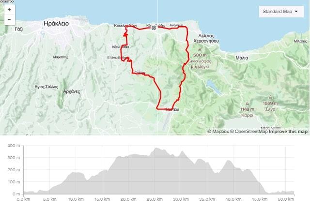 Kasteli Smari Anopoli road bike tour from Gouves Crete-min