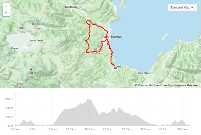 Kritsa Lakonia loop bike tour map and elevation map