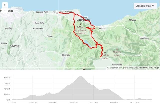 Lasithi climb road bike tour from Gouves Crete-min
