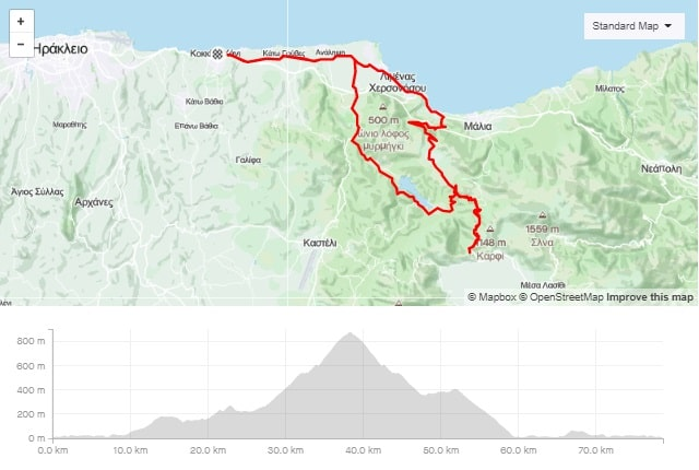 Lasithi climb road bike tour start from kokkini chani Crete map and elevation-min