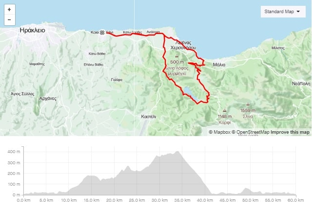 Mochos classic road bike tour start from kokkini chani Crete map and elevation-min