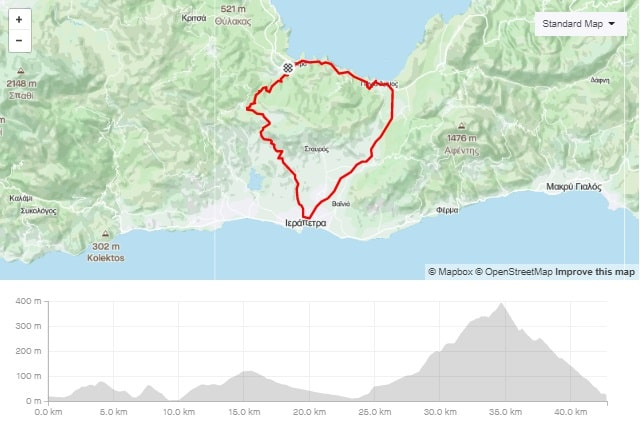 Pachia ammos Ierapetra bike tour map and elevation map-min