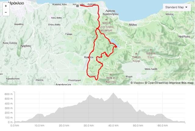 Rizovounia short road bike tour from Gouves Crete-min