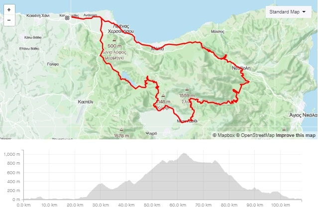 Selena round road bike tour map and elevation map-min-min