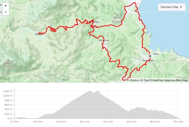 The great climb of Kritsa bike tour map and elevation map-min