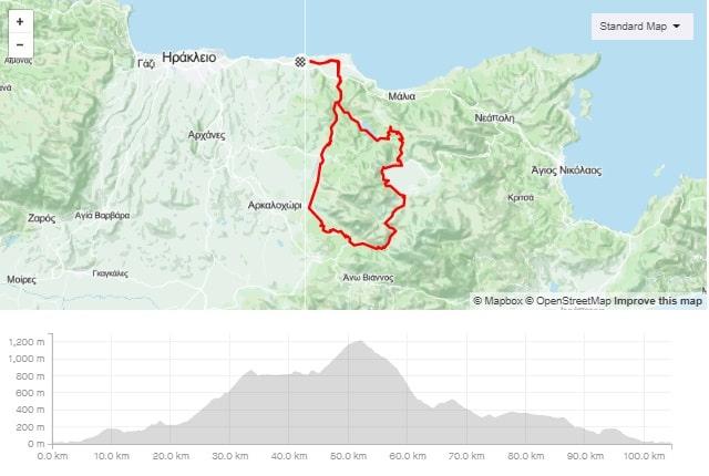 West Dikti road bike tour map and elevation map-min-min-min