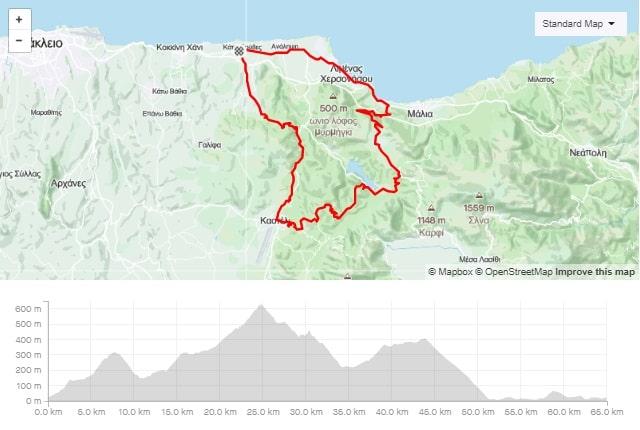 Gouves Kasteli askoi Mochos road bike tour from Gouves Crete-min