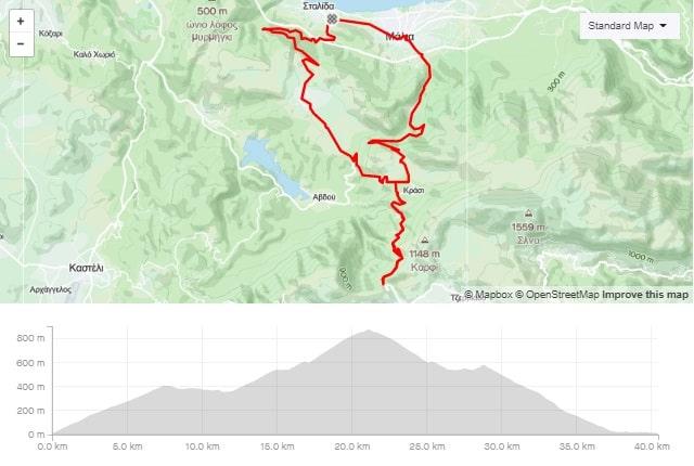 Lasithi climb road bike route start from Stalida Crete cyclingcreta bike center map-min