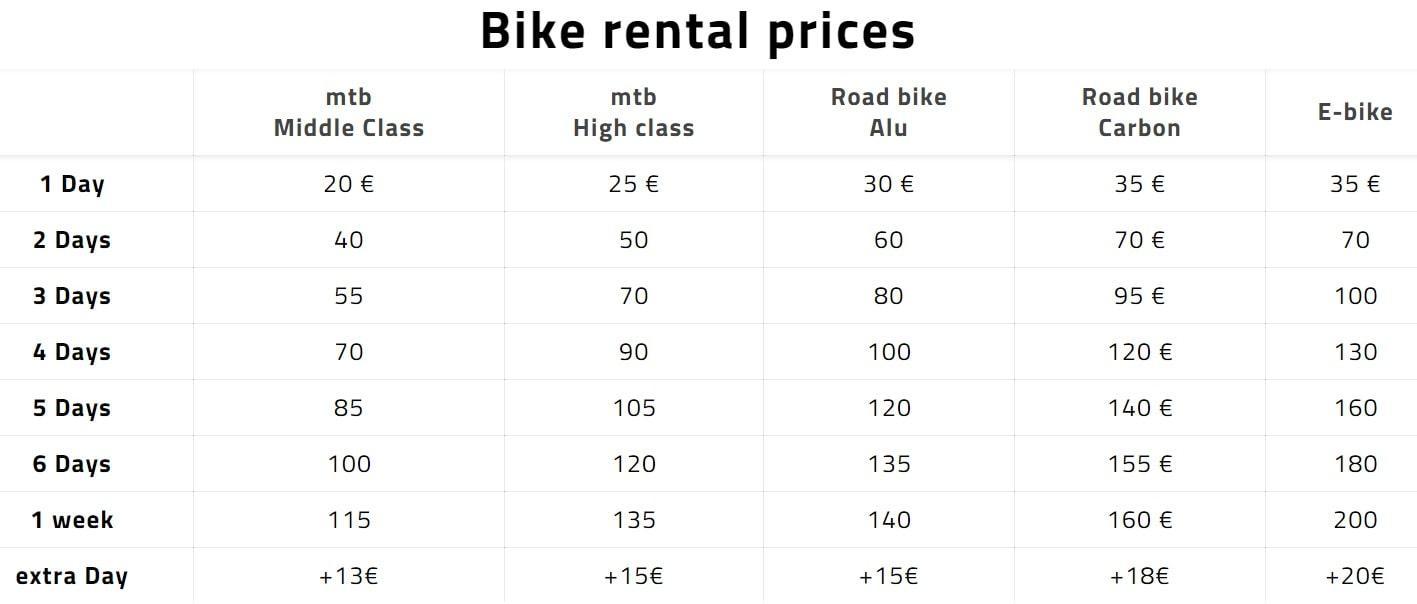price list bike rental Crete