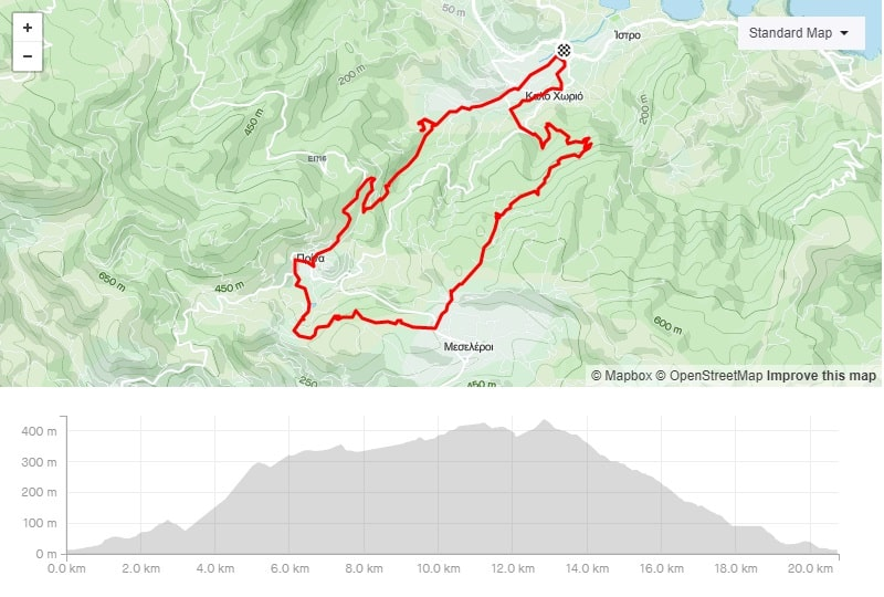 istro prina mountain bike route Crete start from istro-min